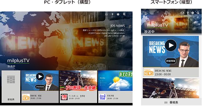 みるプラスTVサービスサイト・アプリの画面
